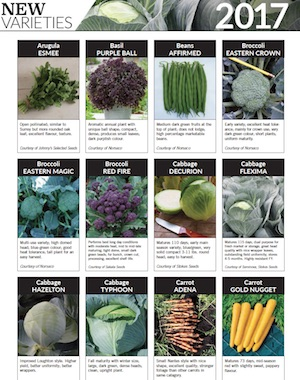 cover new varieties